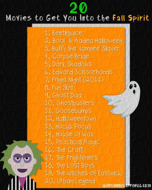 halloween movie playlist